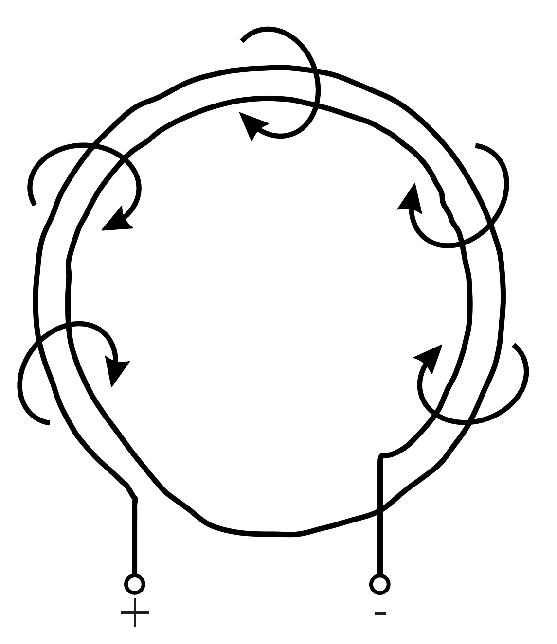 magnetischer fluss einheit